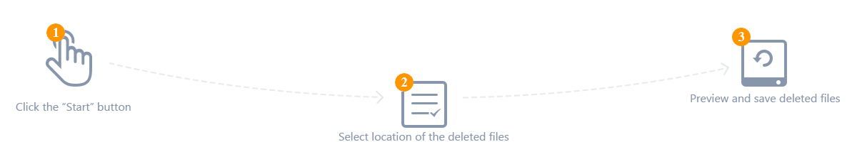 recover deleted files steps